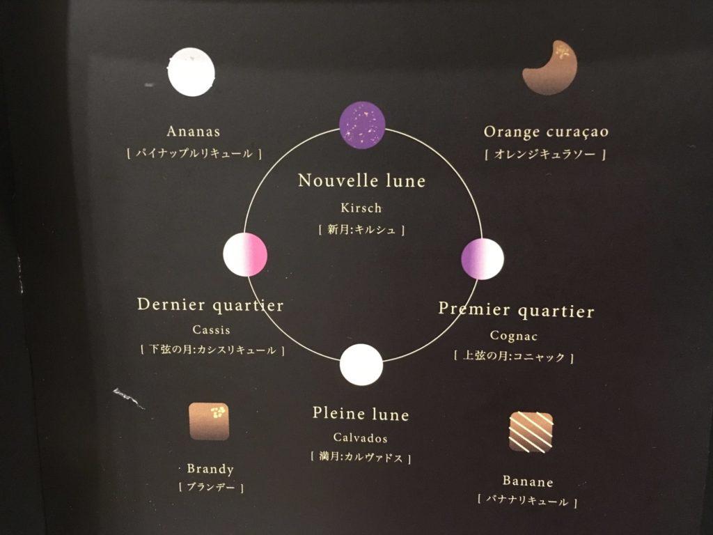 チョコの惑星